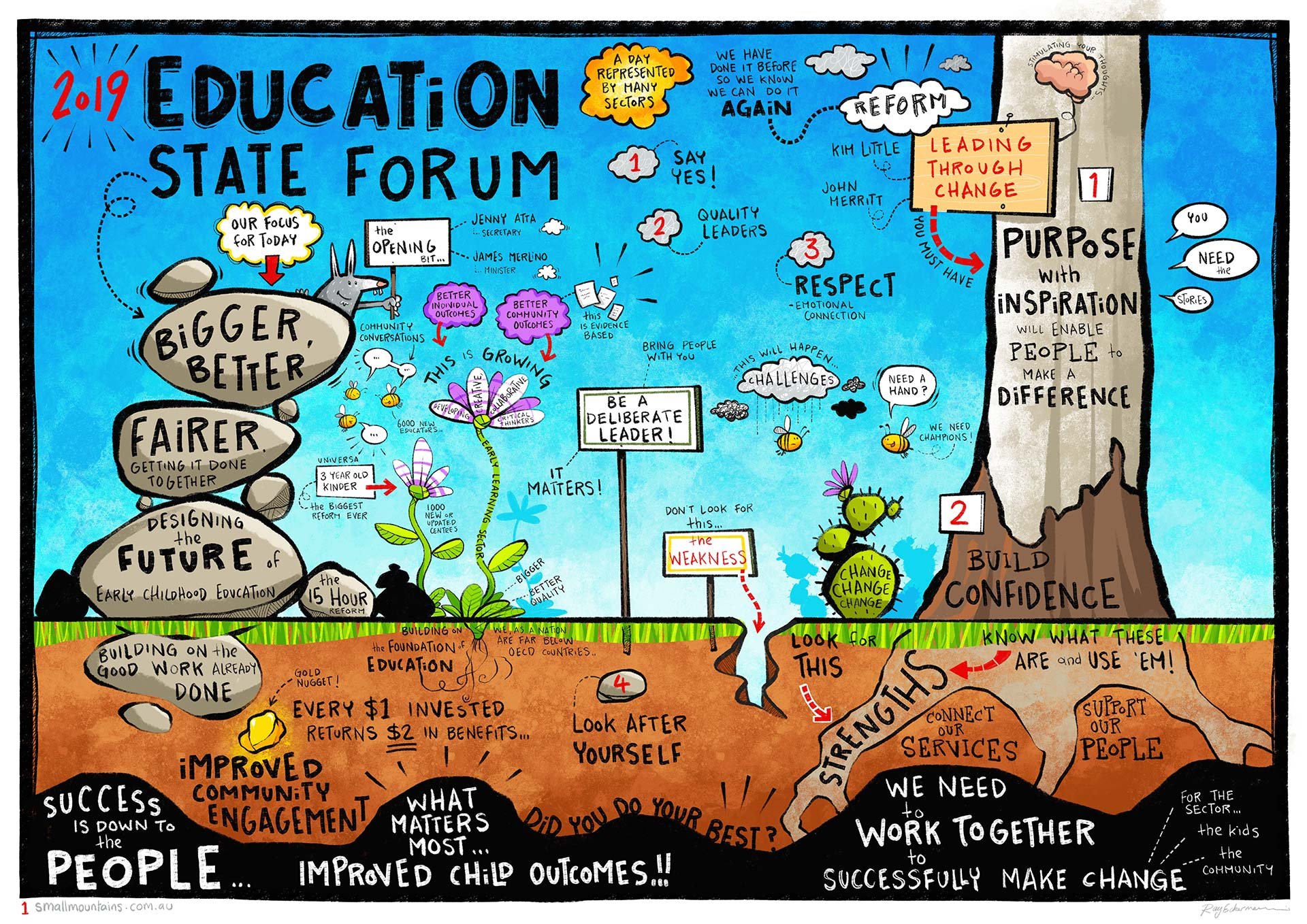 2019 Education State Forum
