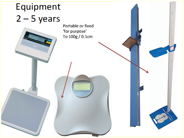 Height stadiometer, beam balance or electronic scale