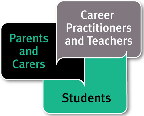Engaging Parents in Career Conversations Framework