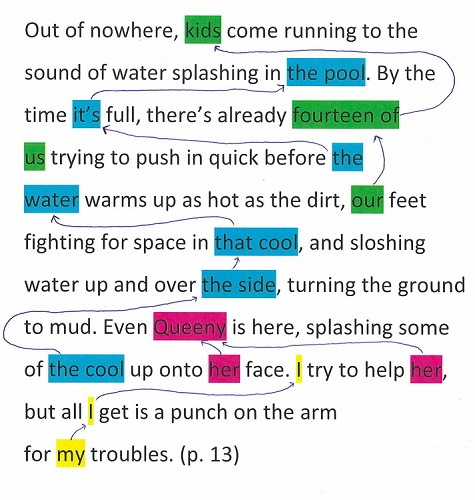a passage from from a text is annotated using both colour coding and arrows to indicate reference chains
