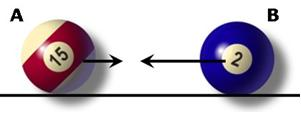 Two identical balls moving towards each other at different speeds