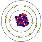 Protons and neutrons in the nucleus and electrons orbiting in concentric shells.