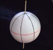 Sphere with lines of longitude and an equatorial line