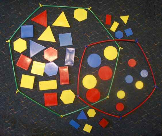 Venn diagram made from plastic pieces containing coloured plastic shapes